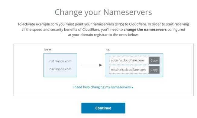 cloudflare-name-server