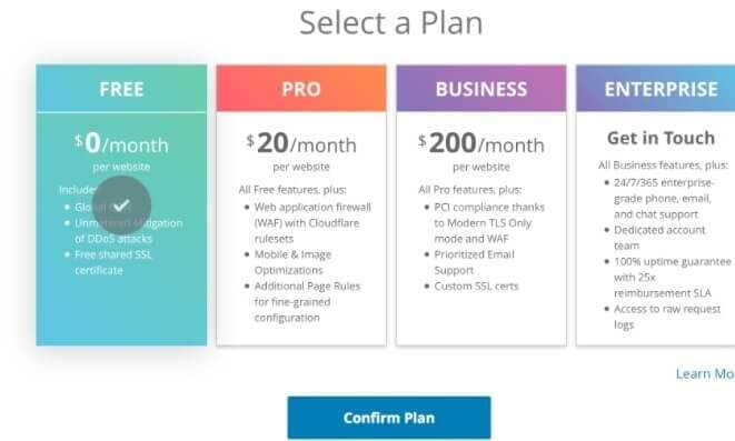 cloudflare-plans
