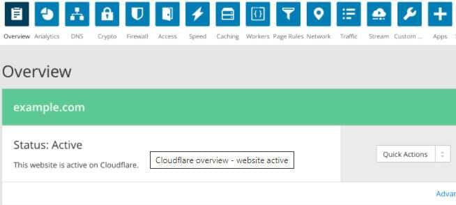 status-activate-cloudflare